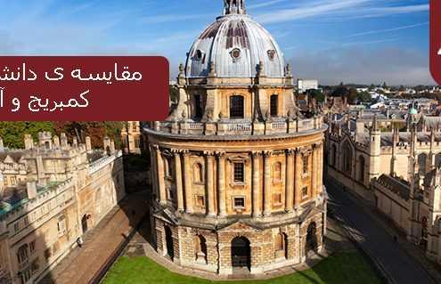 مقایسه ی دانشگاه هاروارد با کمبریج و آکسفورد 495x319 انگلستان