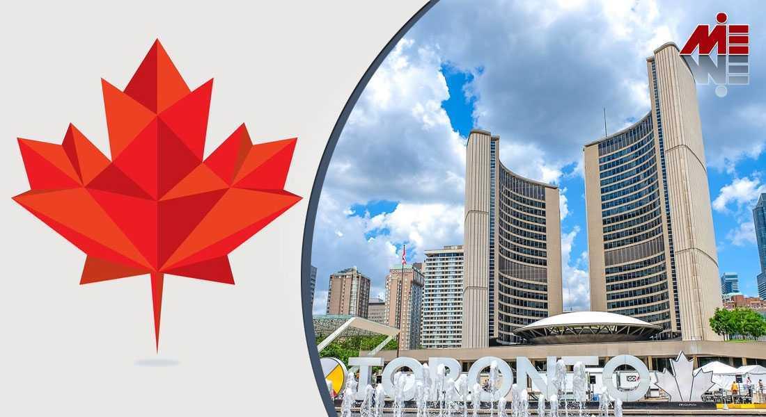 راه های مهاجرت به کانادا 4 راه های مهاجرت به کانادا (شرایط  و قوانین کانادا 2021)