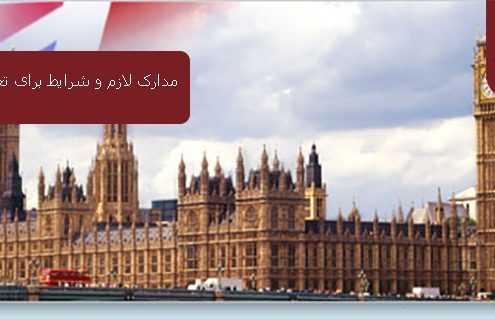 مدارک لازم و شرایط برای تحصیل در کشور انگلستان