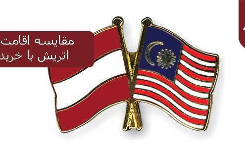 مقایسه اقامت خود حمایتی اتریش با خرید ملک مالزی