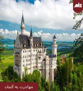 مهاجرت به آلمان 273x300 انواع راه های مهاجرت به آلمان