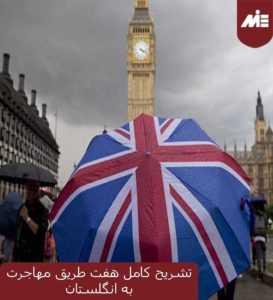 تشریح کامل هفت طریق مهاجرت به انگلستان 273x300 تشریح کامل هفت طریق مهاجرت به انگلستان