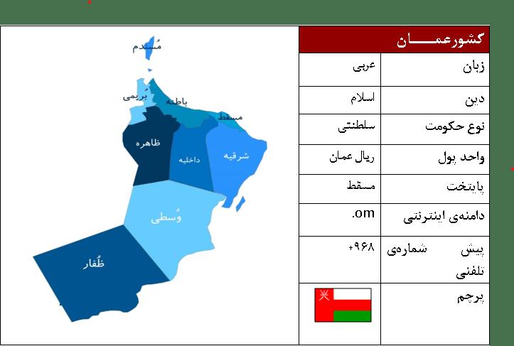 1 1 پاسپورت عمان