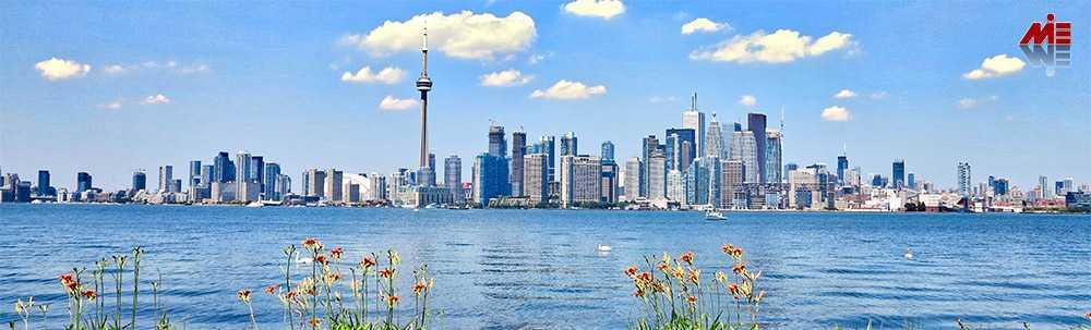 امتیاز بندی مهاجرت به کانادا 5 امتیاز بندی مهاجرت به کانادا