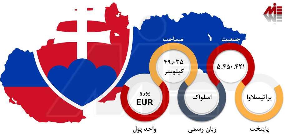 تحصیل پزشکی در اسلواکی 1 تحصیل پزشکی در اسلواکی