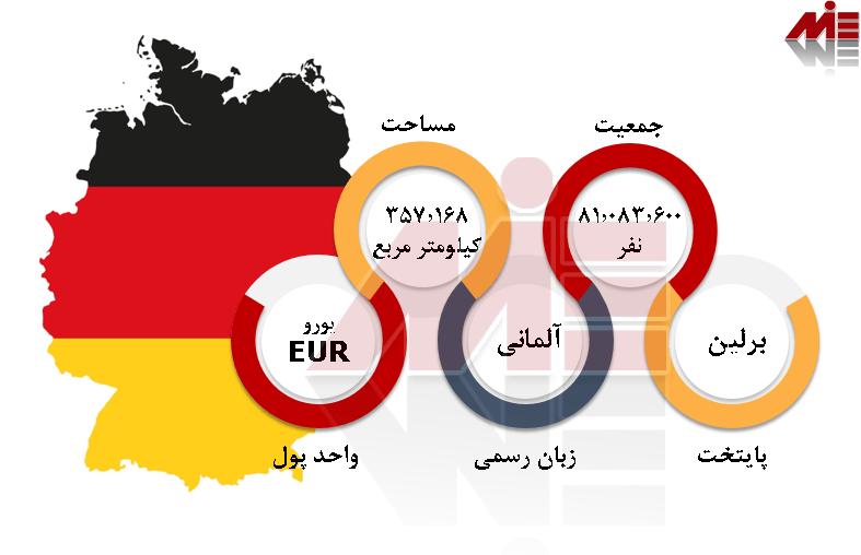 شرایط عمومی آلمان 2 شرایط بورسیه تحصیلی در آلمان
