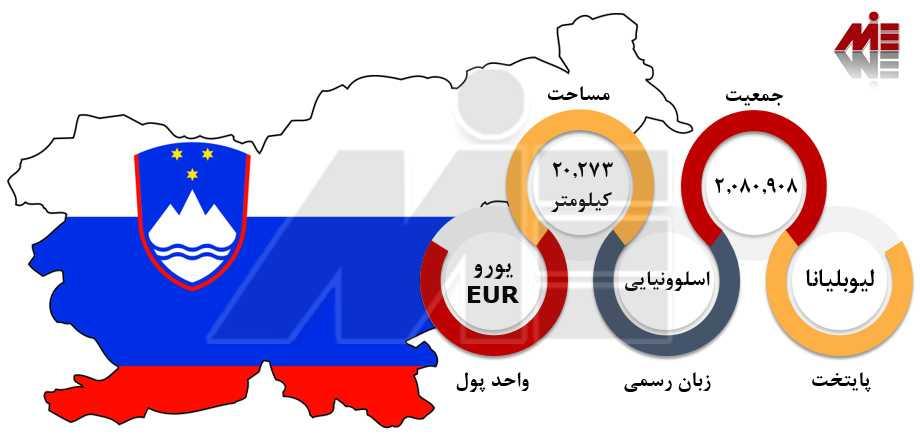 ویزای تحصیلی اسلوونی 1 ویزای تحصیلی اسلوونی