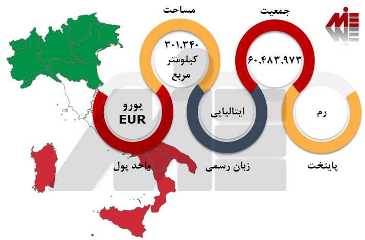 تولد در ایتالیا 1 شرایط مهاجرت به ایتالیا
