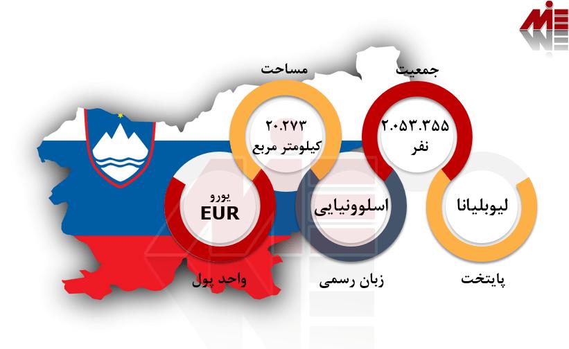 شرایط عمومی اسلوونی اخذ اقامت در اسلوونی از طریق ازدواج