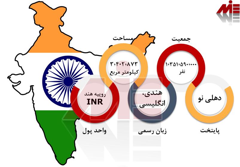 شرایط عمومی هند تحصیل پزشکی هند