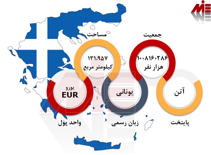 شرایط عمومی یونان 1 شرایط پناهندگی در یونان