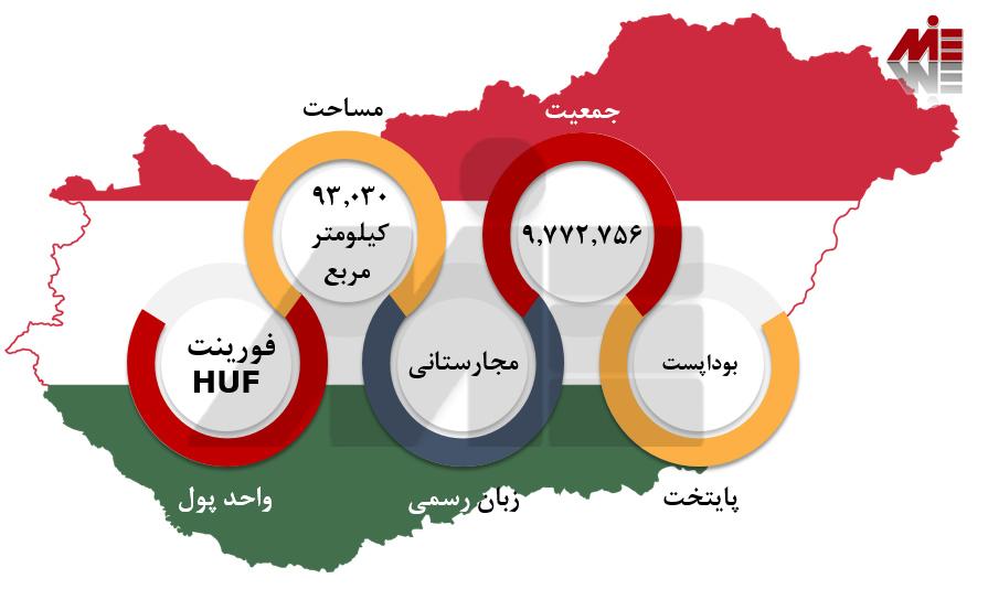 پناهندگی مجارستان 1 پاسپورت مجارستان