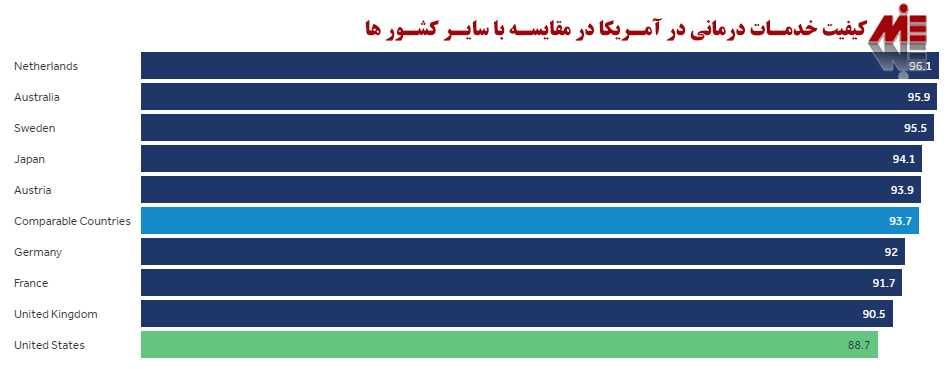 بهترین کشور برای مهاجرت ایرانیان 1 بهترین کشور برای مهاجرت ایرانیان
