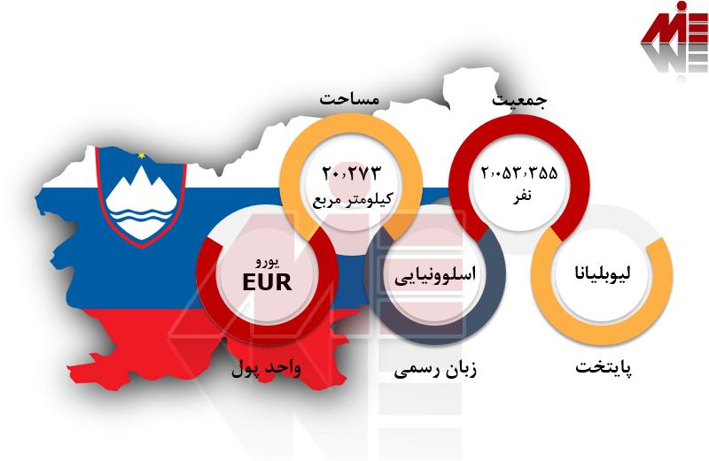 شرایط عمومی اسلوونی تحصیل مهندسی اسلوونی