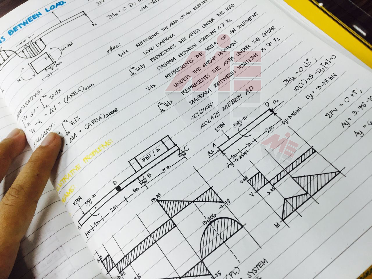 a1713a4824c502e9a60f634fddc766da تحصیل مهندسی اسلوونی