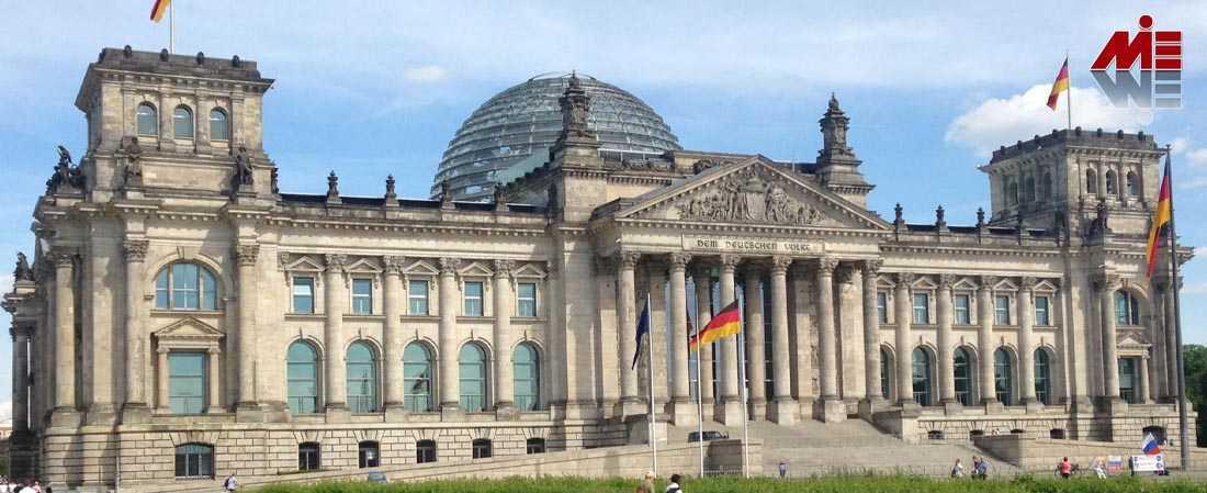 بهترین سرمایه گذاری در آلمان 7 بهترین سرمایه گذاری در آلمان