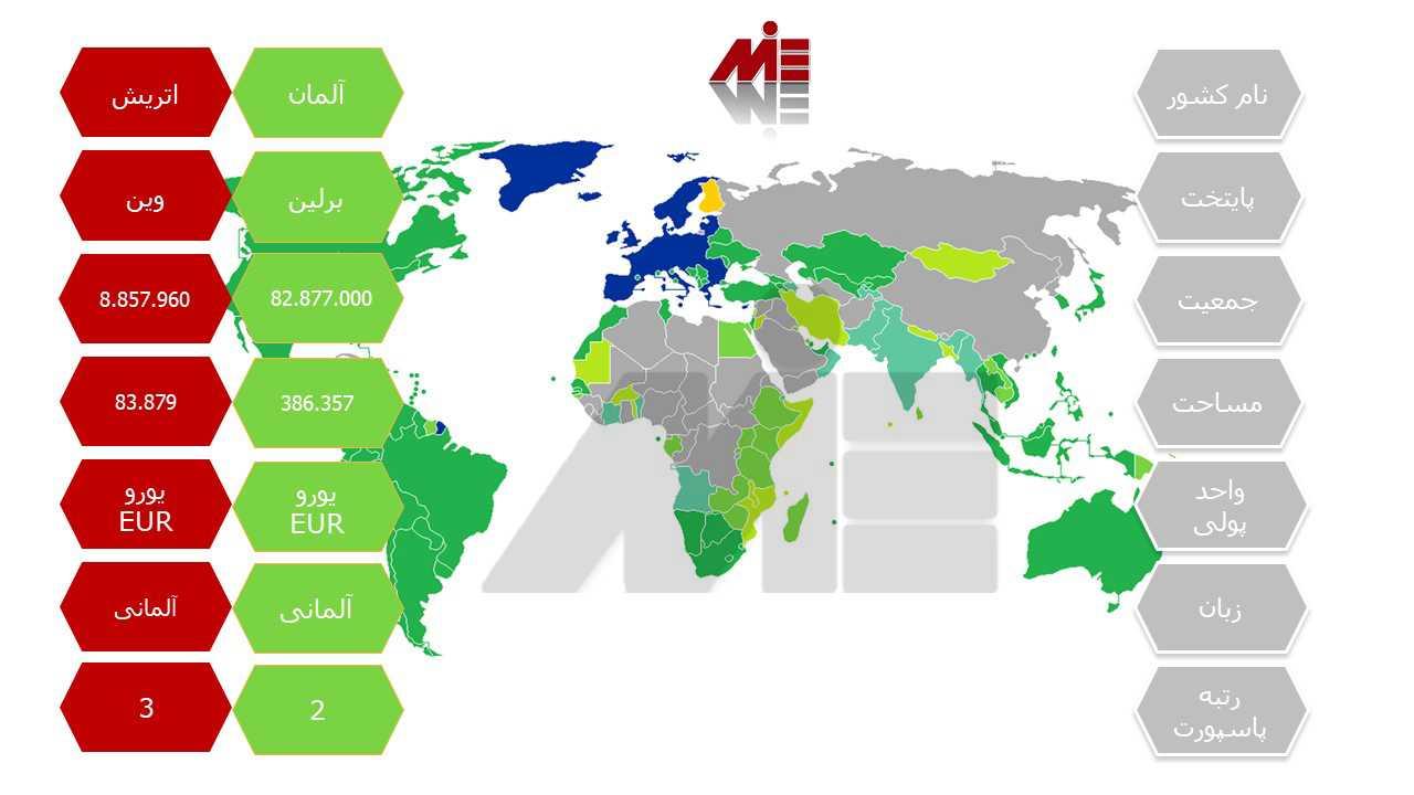 ویزای جستجوی کار آلمان و اتریش3 ویزای جستجوی کار آلمان و اتریش