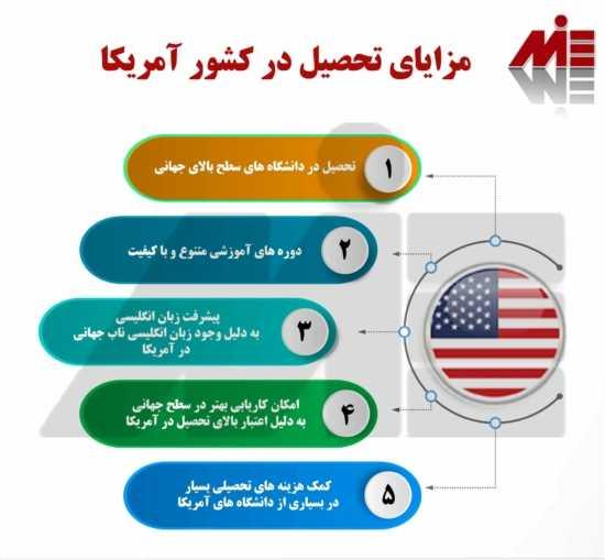 تحصیل در کشور آمریکا e1590653017427 تحصیل در بهترین دانشگاه ها و کالج های زبان آمریکا