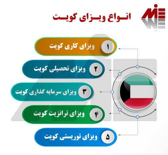 انواع ویزای کویت ویزای کویت