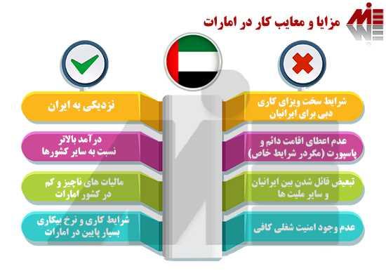 مزایا و معایب کار در امارات مهاجرت پزشکان به دبی