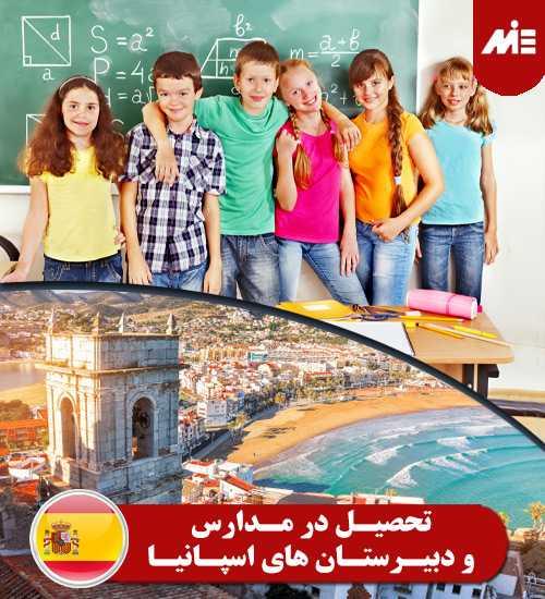 تحصیل در مدارس و دبیرستان های اسپانیا تحصیل در مدارس و دبیرستان های دانمارک
