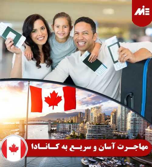 مهاجرت آسان و سریع به کانادا مقایسه کارآفرینی و استارت آپ کانادا