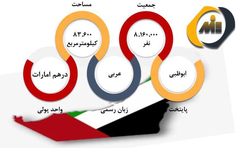 شرایط عمومی امارات.psd00 1 تابعیت امارات متحده عربی